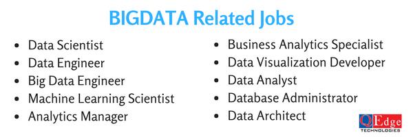 bigdata related jobs