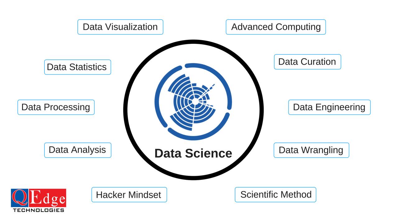 datascience profession
