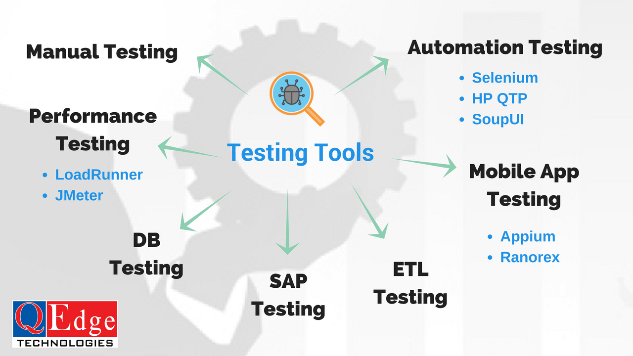 list of software testing tools