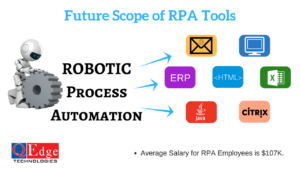 rpa future scope